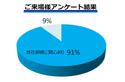 グラフ修正版.png