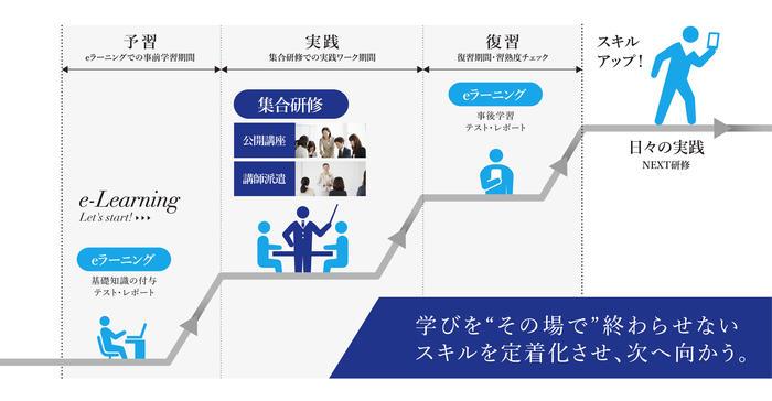 e-Learn(活用事例) (1).jpg